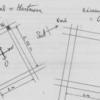 réseaux H et C